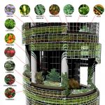 Vertical Farming, Going Up Instead Of Sideways